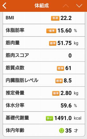 体内年齢(タニタの体組成計)